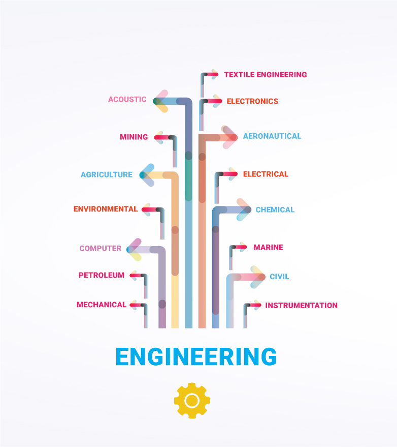01_Engineering_Infographics