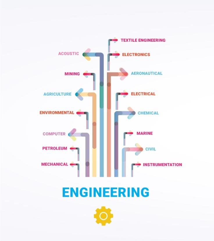 01_Engineering_Infographics